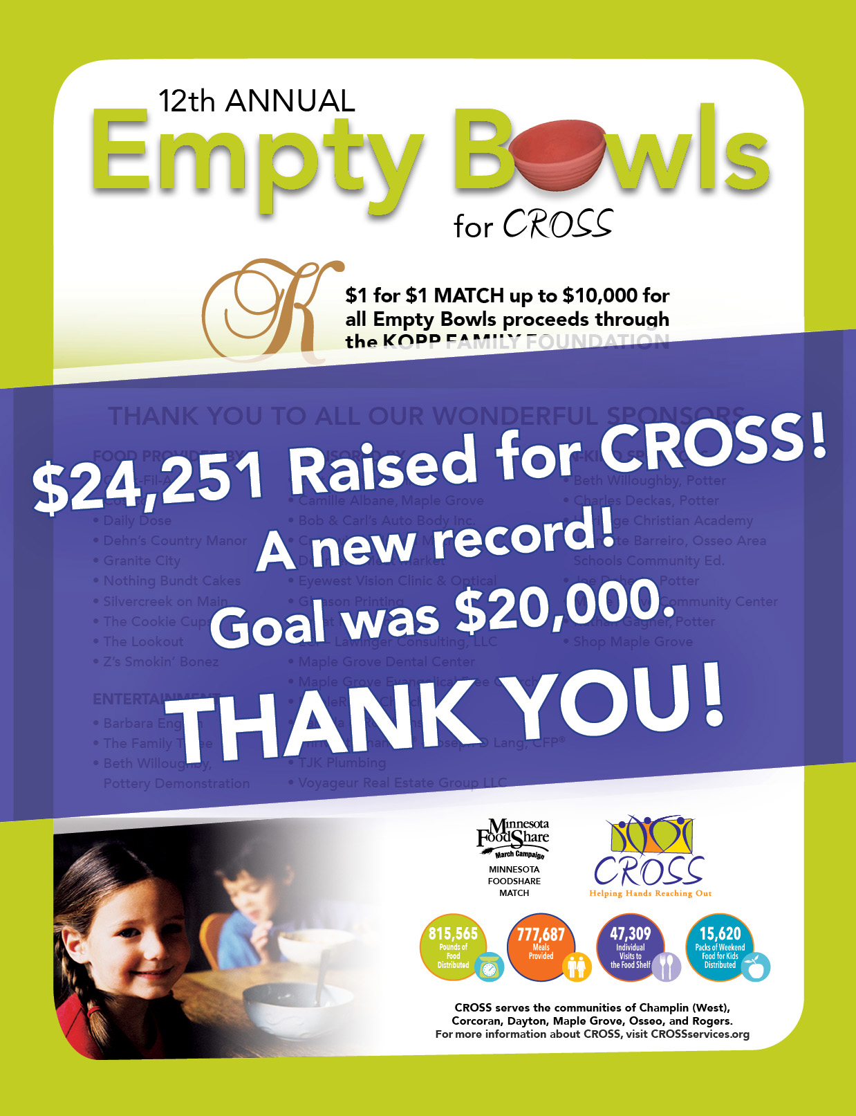 2017 CROSS Empty Bowls Total Raised